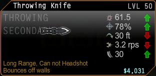 Throwing Knife (2)