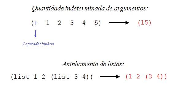 File:LISP2.jpg