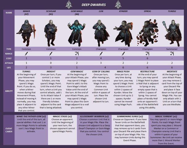 File:Deep Dwarves.jpg