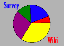 File:Survey New Logo.png
