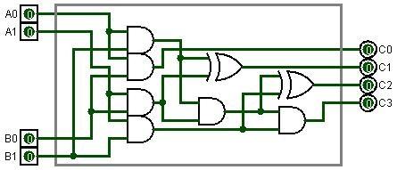 File:Binarymultiplier.jpg