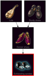 ResearchTree Exhilarating sandals