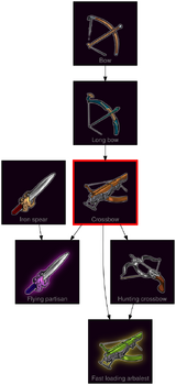 ResearchTree Crossbow