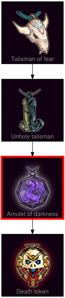 ResearchTree Amulet of darkness