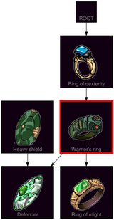 ResearchTree Warriors ring
