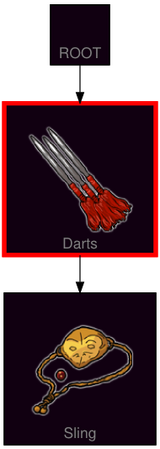 ResearchTree Darts
