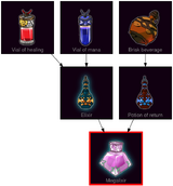 ResearchTree Megalixir