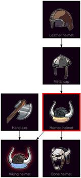 ResearchTree Horned helmet