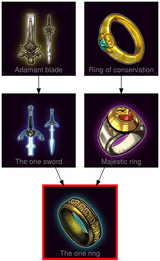 ResearchTree The one ring