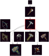 ResearchTree Hammer
