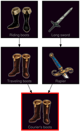 ResearchTree Couriers boots