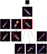 ResearchTree Dagger