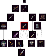 ResearchTree Iron spear