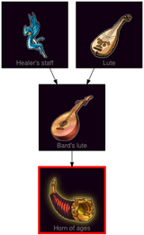 ResearchTree Horn of ages