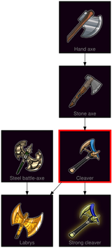 ResearchTree Cleaver