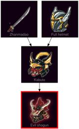 ResearchTree Evil shogun