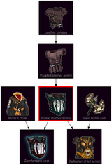 ResearchTree Plated leather armor