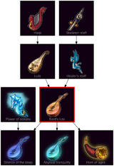 ResearchTree Bards lute