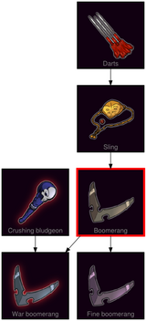 ResearchTree Boomerang