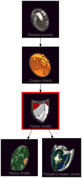 ResearchTree Heater shield