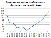 Wages-Russia