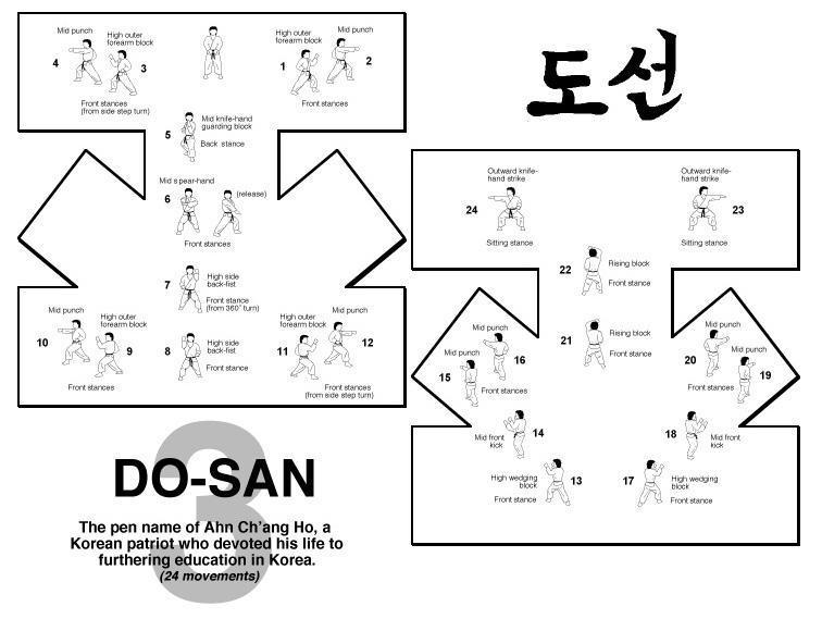 Do-San | Taekwondo Wiki | FANDOM powered by Wikia