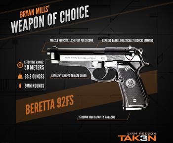 Taken 3 meme poster- second pistol weapon of choice