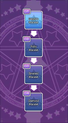 File:Sapphire Bracelet Tree.jpg