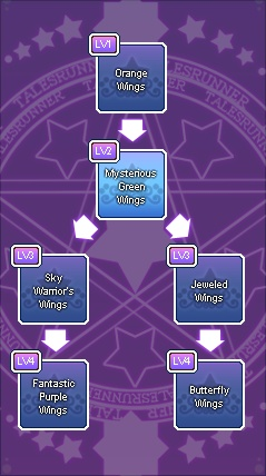 Mysterious Green Wings Tree