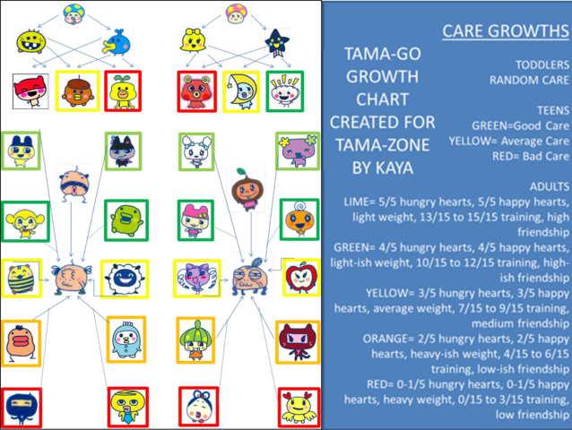 File:Updated tama-go gch.png
