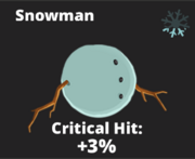 Snowman Outfit Icon
