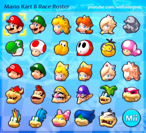 File:MK8 CharacterSelect.png