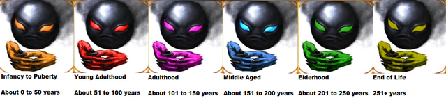 File:Shadowling Aging 2.png
