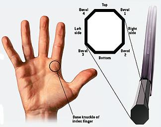 File:1337-2006 04 19 grip guide.jpg