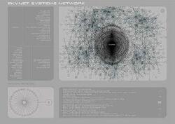 Skynet layout