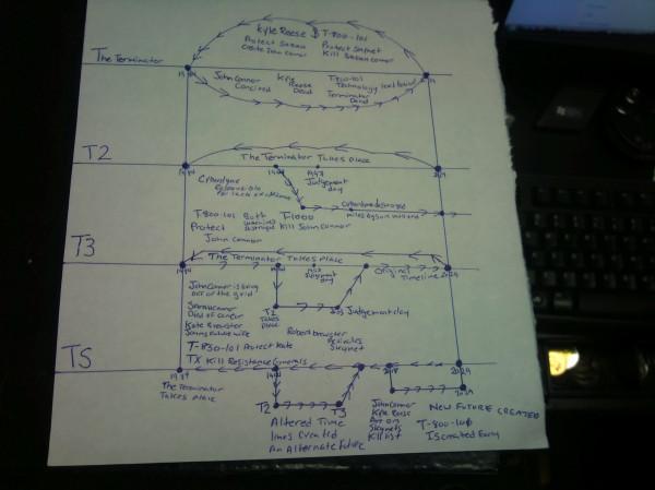 File:Timeline.jpg