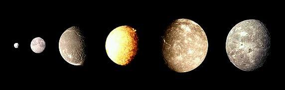800px-Uranus moons-1-1