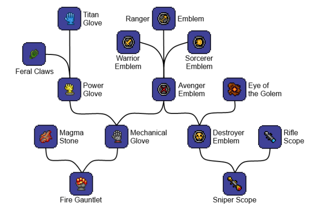 File:Overview Gloves+Emblems.png
