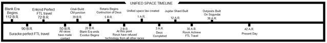 File:Timeline2.jpg