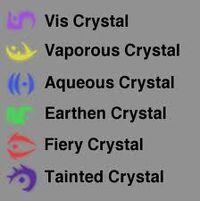 Vis-Symbols