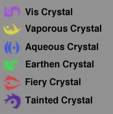 File:Vis-Symbols.jpg