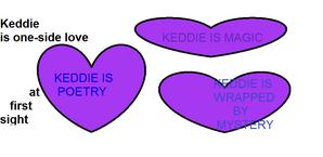 Keddie s characteristics by sheila124-d5qxq0e