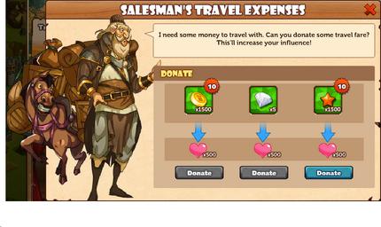 Salesman's Travel Expenses