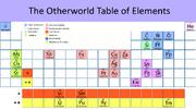 Otherworld periodic table