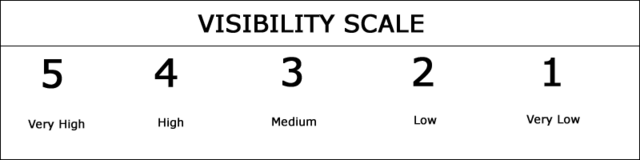 File:Scale.png