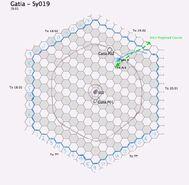 Sy019 Gatia