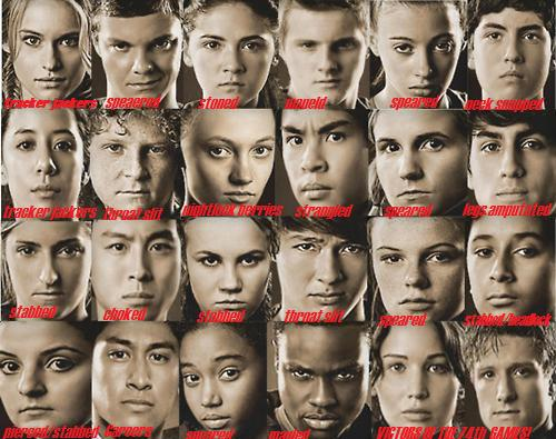 File:The 74th Hunger Games Tributes.jpg
