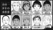 Yukiryou Densetsu Satsujin Jiken (Manga)