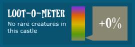 Loot-O-Meter