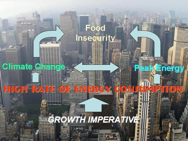 File:Food-energy-climate diagram.jpg